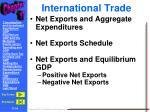 international trade1