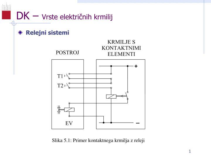 dk vrste elektri nih krmilij