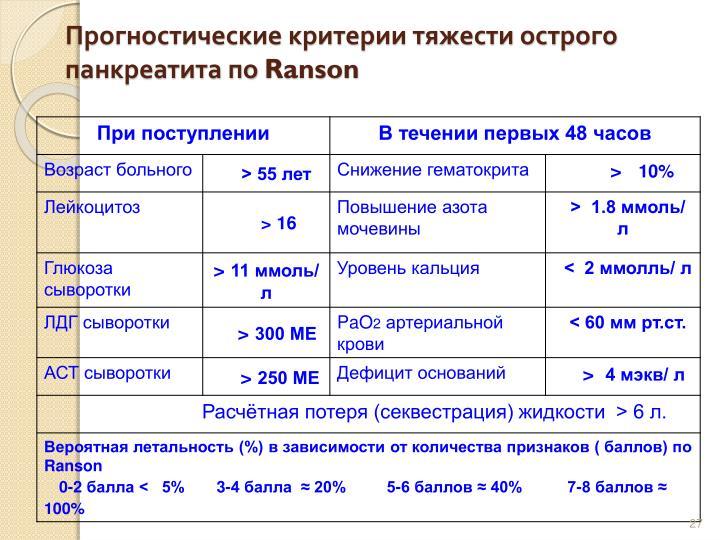 Прогностические критерии тяжести острого панкреатита по