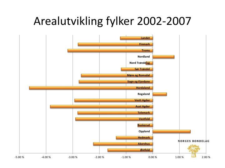 Arealutvikling fylker 2002 2007