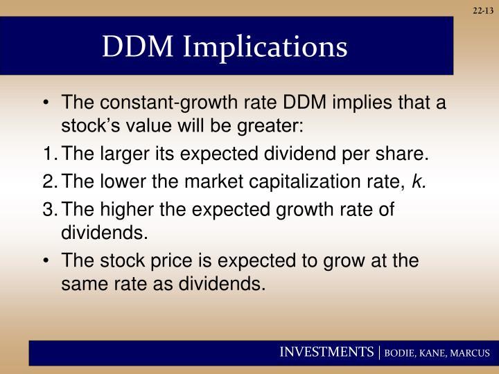 DDM Implications