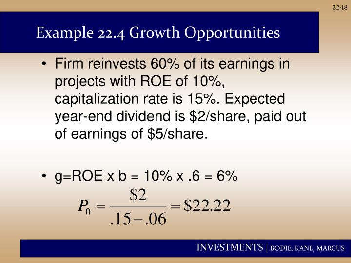 Firm reinvests 60% of its earnings in projects with ROE of 10%, capitalization rate is 15%. Expected year-end dividend is $2/share, paid out of earnings of $5/share.