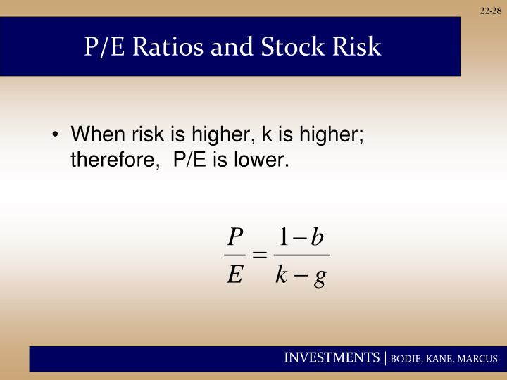 P/E Ratios and Stock Risk