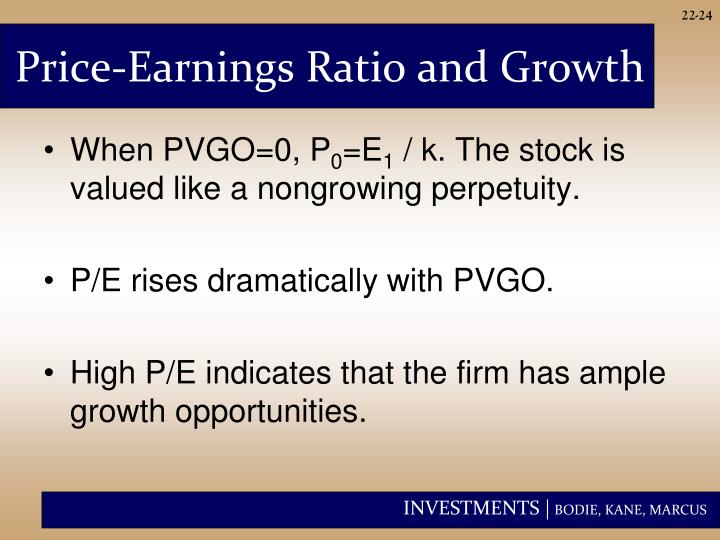 Price-Earnings Ratio and Growth
