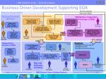 business driven development supporting soa