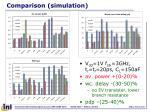 comparison simulation