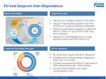 eu and gazprom inter dependence