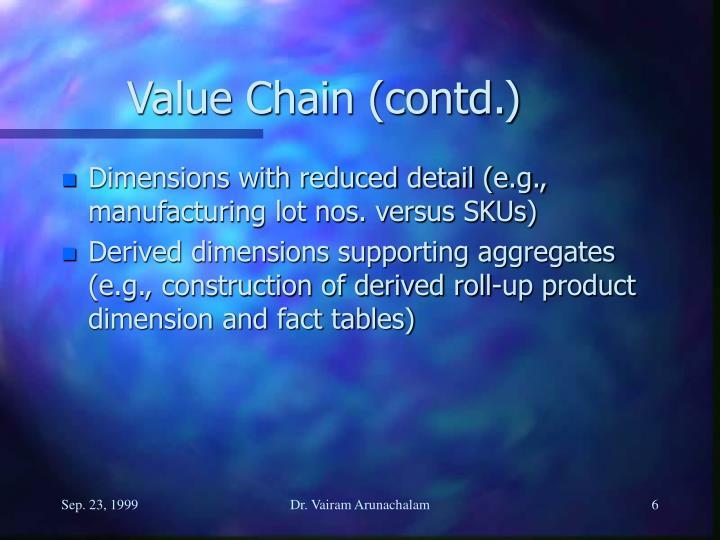 Value Chain (contd.)