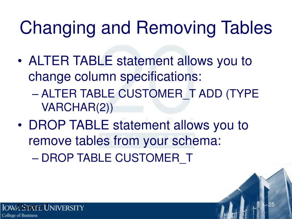 PPT - Chapter 7: Introduction to SQL PowerPoint Presentation