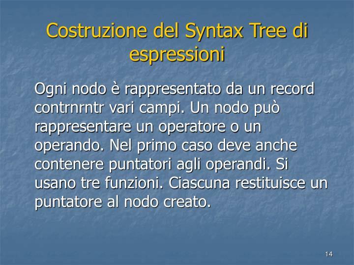 Costruzione del Syntax Tree di espressioni