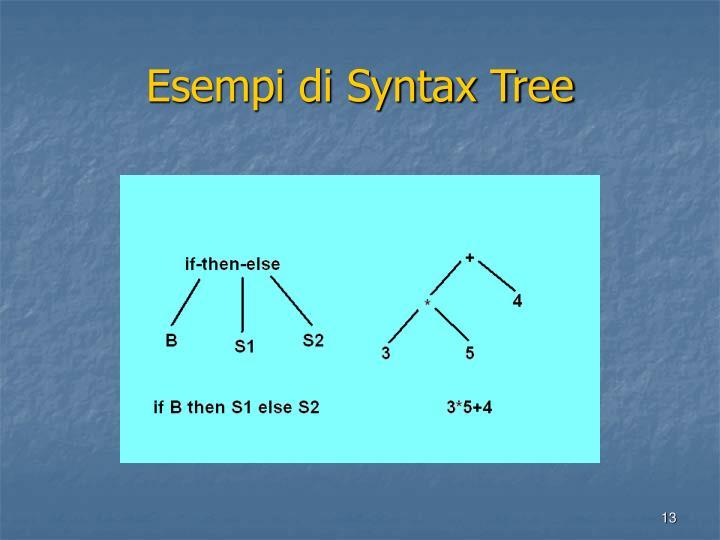 Esempi di Syntax Tree