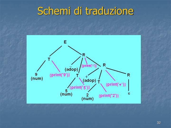 Schemi di traduzione