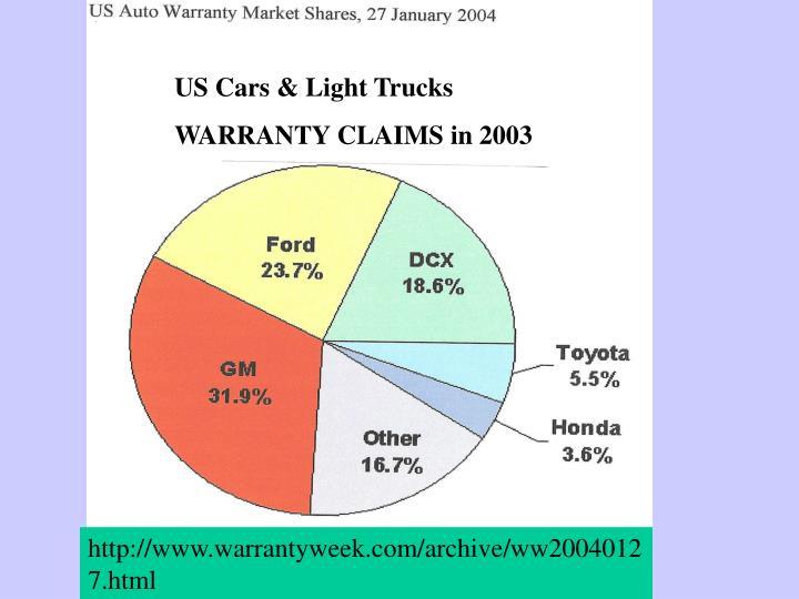 US Cars & Light Trucks