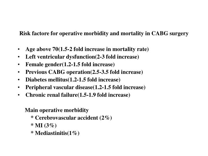 Risk factore for operative morbidity and mortality in CABG surgery