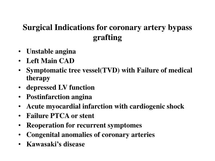 Surgical Indications for coronary artery bypass grafting