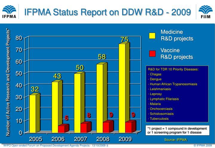 IFPMA Status Report on DDW R&D - 2009