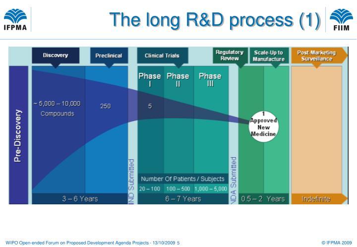 The long R&D process (1)