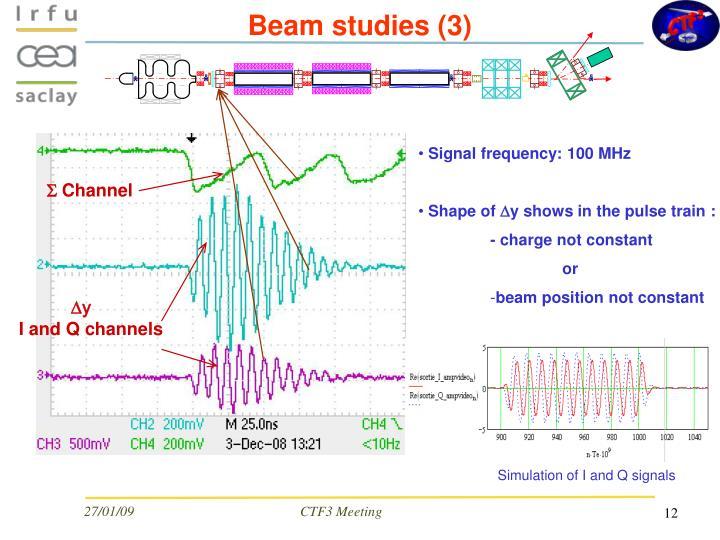 Beam studies (3)