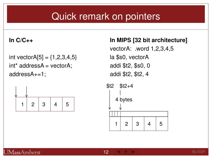 Quick remark on pointers
