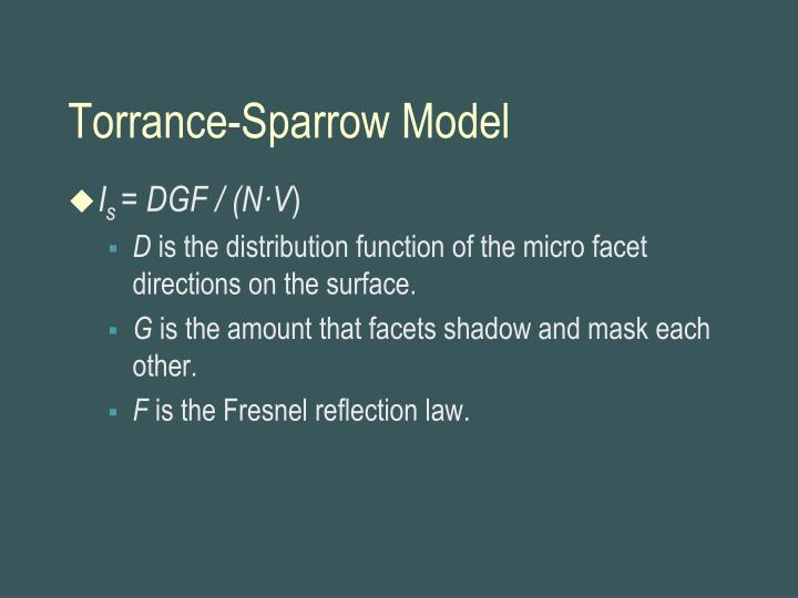 Torrance-Sparrow Model