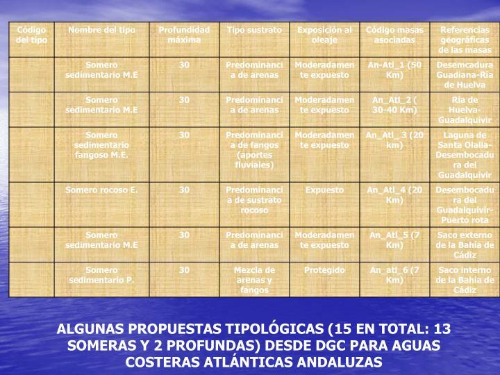 ALGUNAS PROPUESTAS TIPOLÓGICAS (15 EN TOTAL: 13 SOMERAS Y 2 PROFUNDAS) DESDE DGC PARA AGUAS COSTERAS ATLÁNTICAS ANDALUZAS