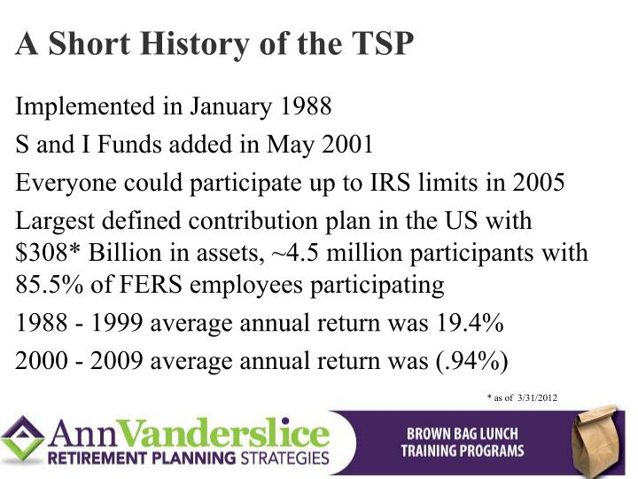 A Short History of the TSP