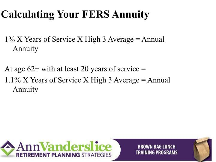 Calculating Your FERS Annuity