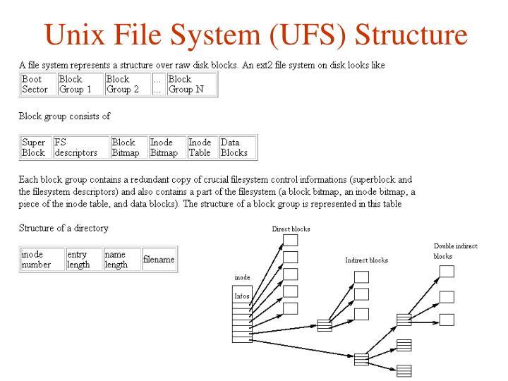 Unix File System (UFS) Structure