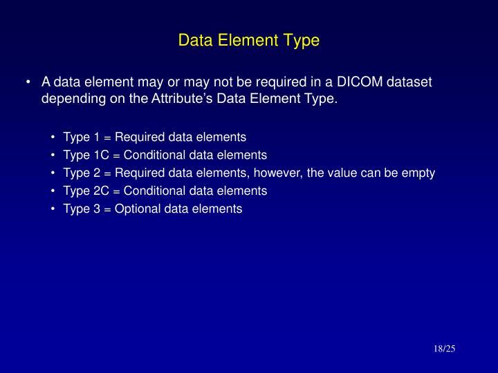Data Element Type