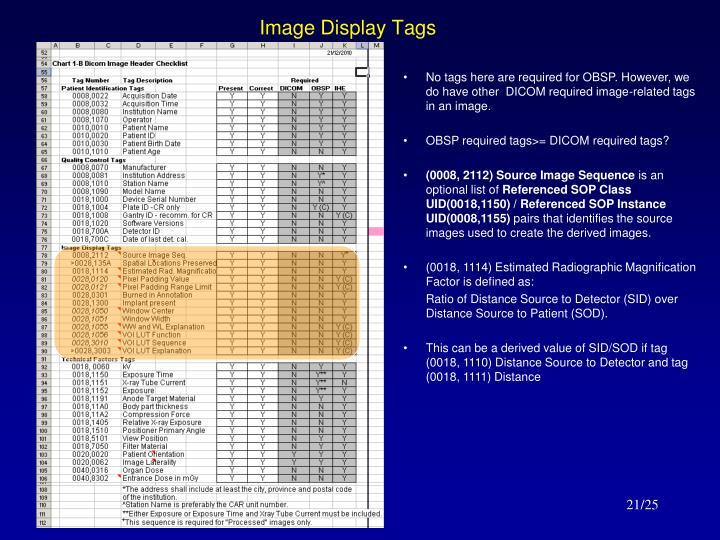 Image Display Tags
