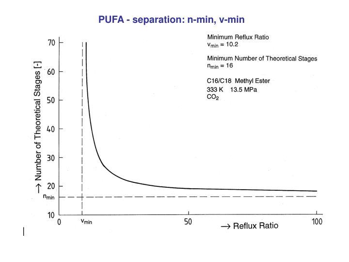 PUFA - separation: n-min, v-min