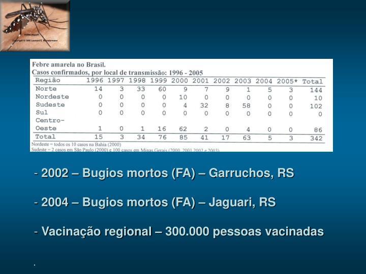 2002 – Bugios mortos (FA) – Garruchos, RS