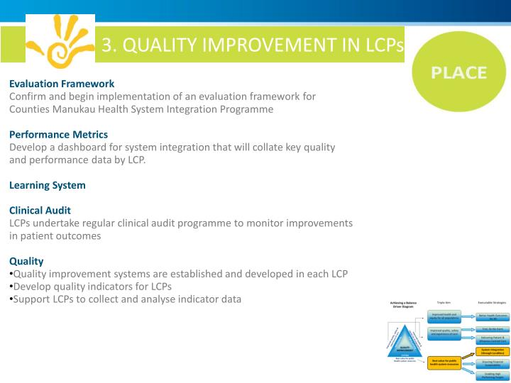 3. QUALITY IMPROVEMENT IN LCPs