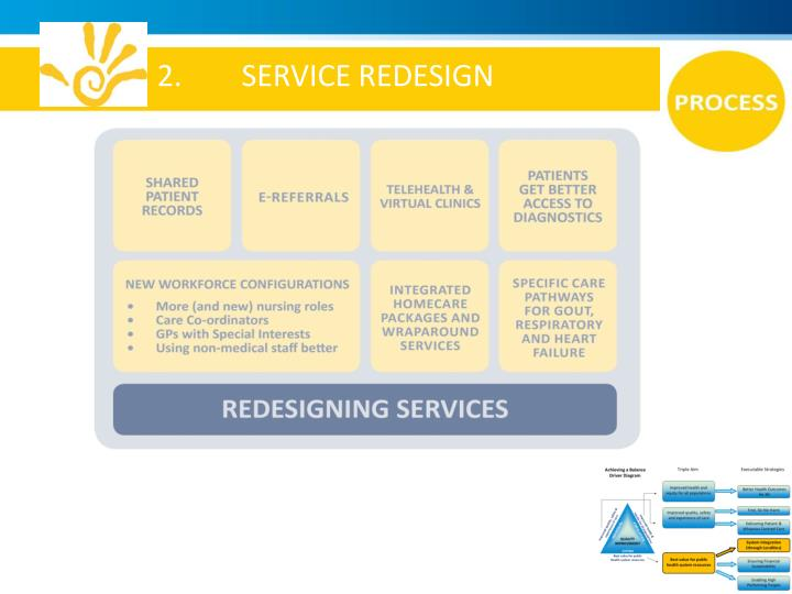 2.        SERVICE REDESIGN