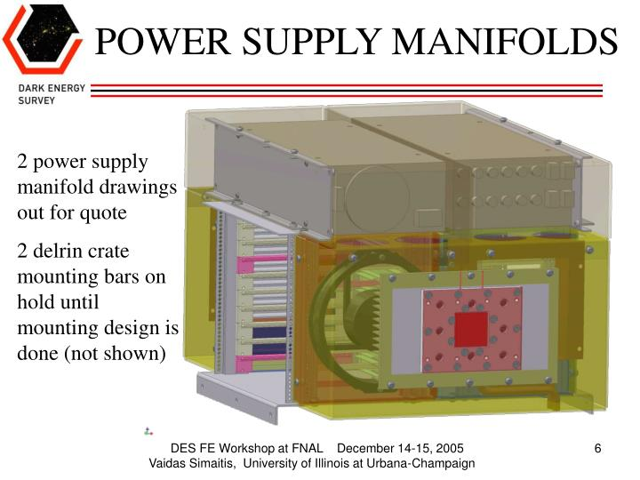 POWER SUPPLY MANIFOLDS