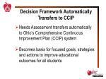decision framework automatically transfers to ccip