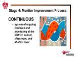 stage 4 monitor improvement process