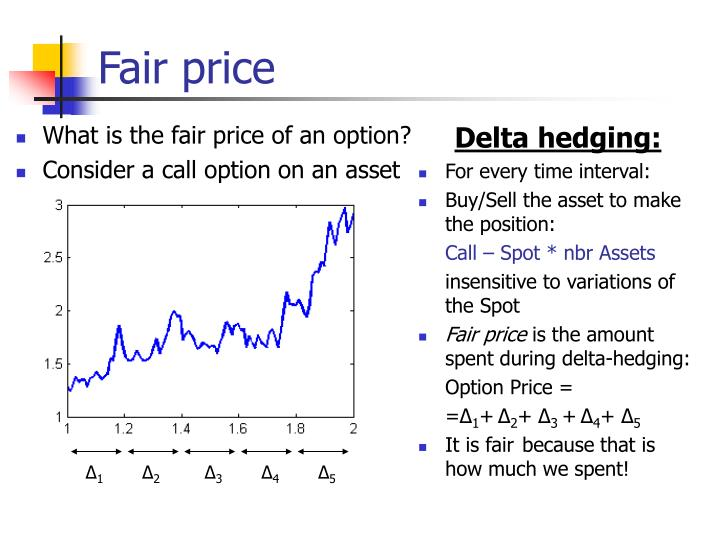 What is the fair price of an option?