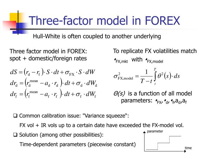Three factor model in FOREX: