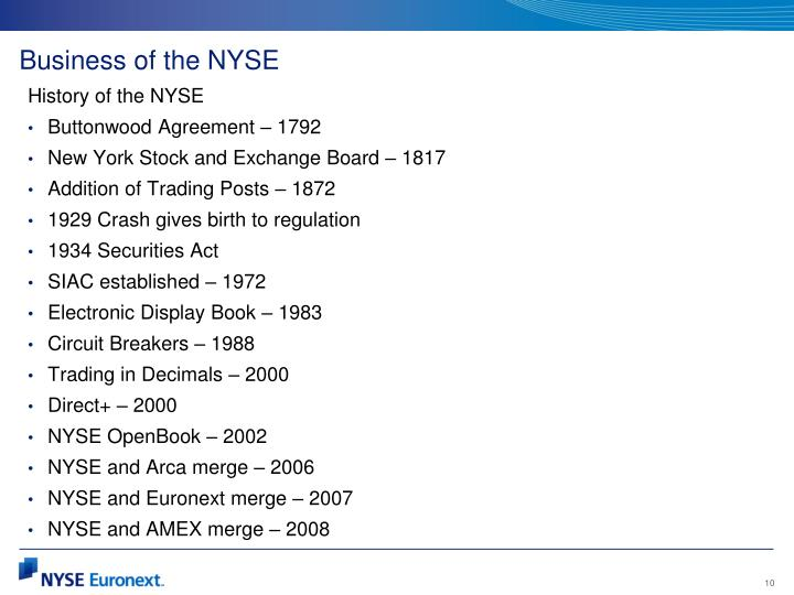 Business of the NYSE