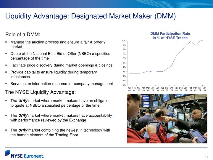 Role of a DMM: