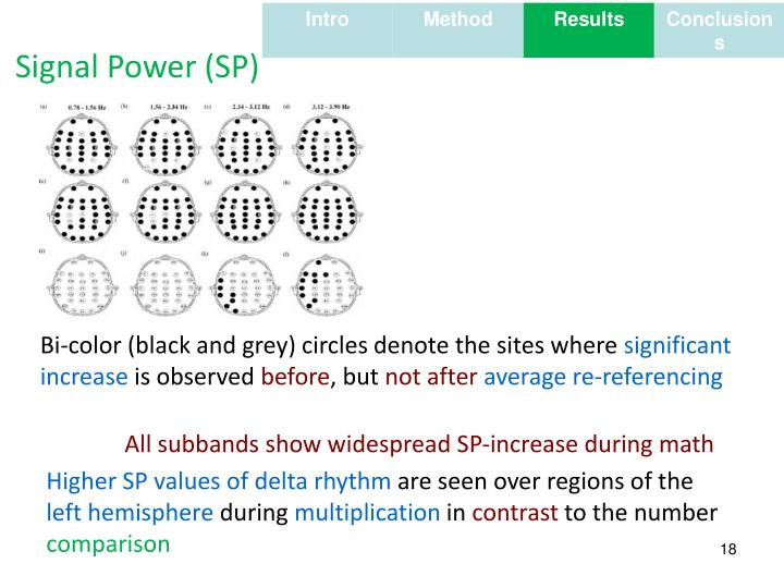 Signal Power (SP)
