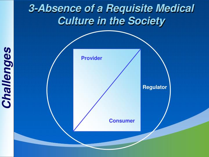 3-Absence of a Requisite Medical Culture in the Society