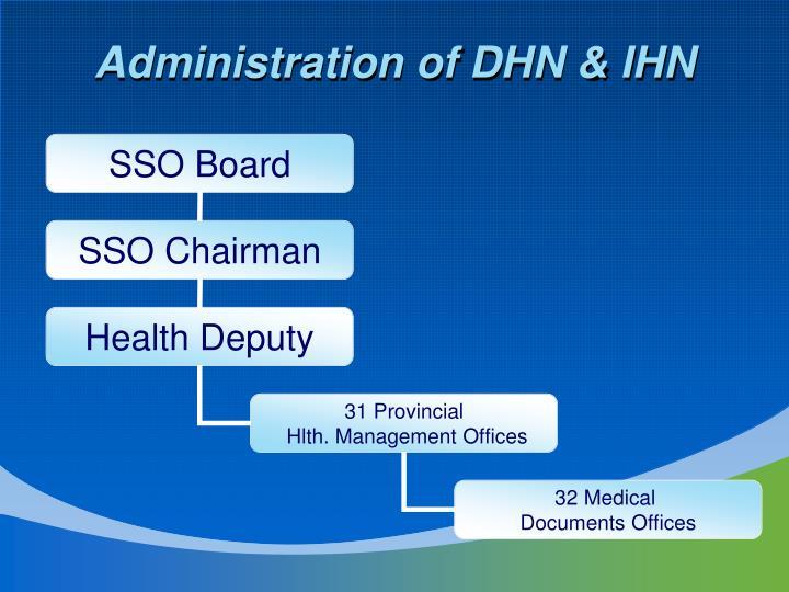 Administration of DHN & IHN