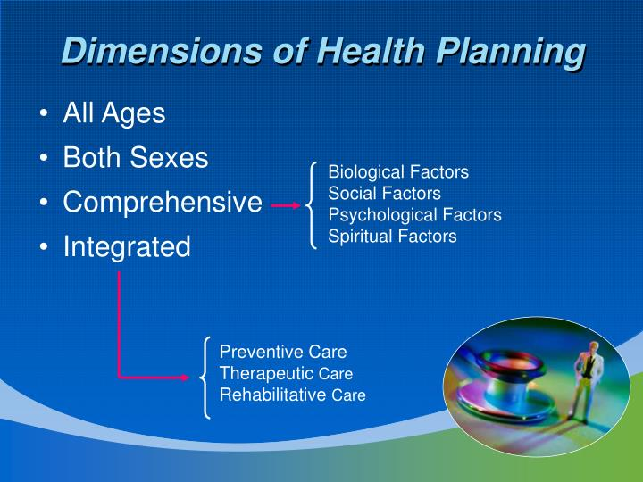 Dimensions of health planning