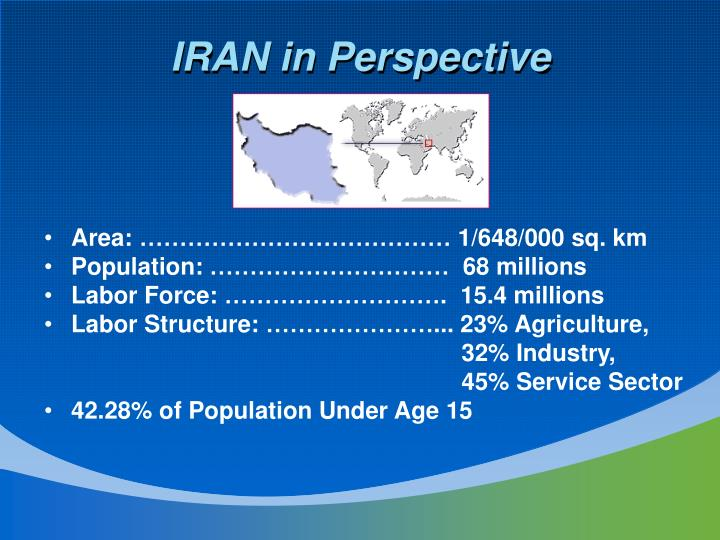 IRAN in Perspective