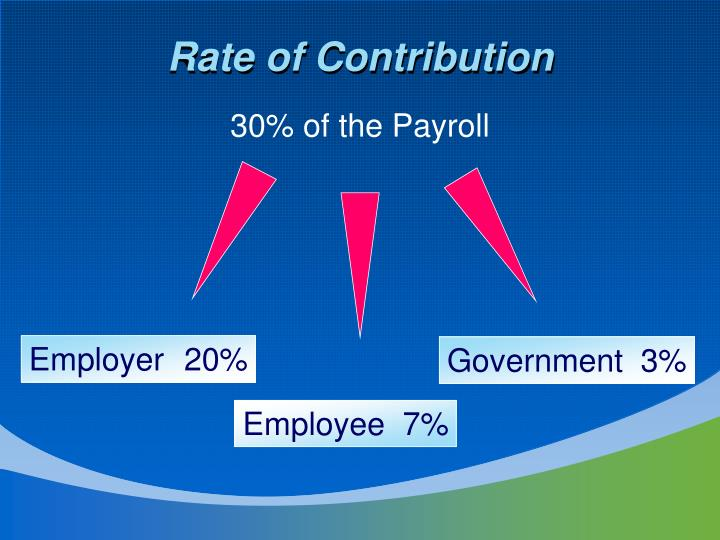 Rate of Contribution