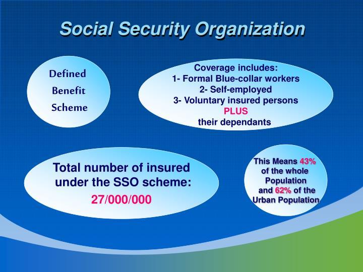 Social Security Organization