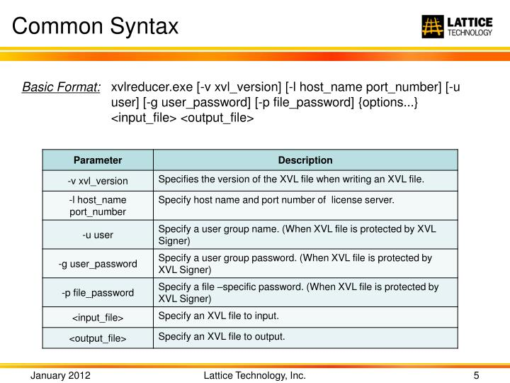 Common Syntax
