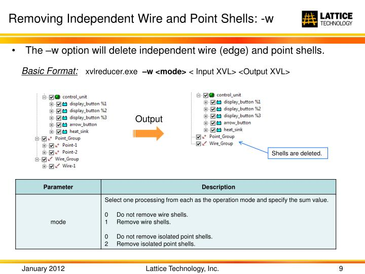 Removing Independent Wire and Point Shells: -w